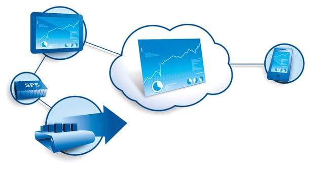 SPS-Bedienpanels mit Cloud-Anbindung sammeln die Daten von Produktionsanlagen. Bild: tci GmbH